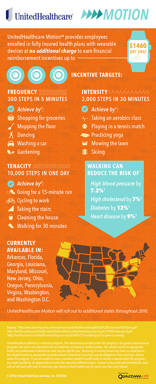 OP Ed: Move More Month: Readers, Get Walking and Get Healthy!