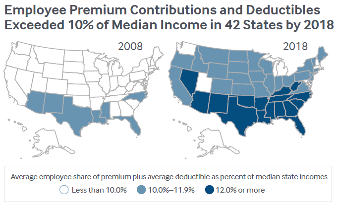 Health Insurance Costs Taking Larger Share of Middle-Class Incomes as Premium Contributions and Deductibles Grow Faster Than Wages